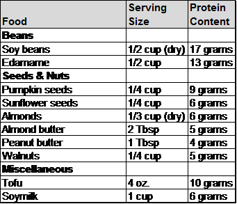 vegetable-protein